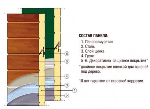 sedvich_panel-(1)